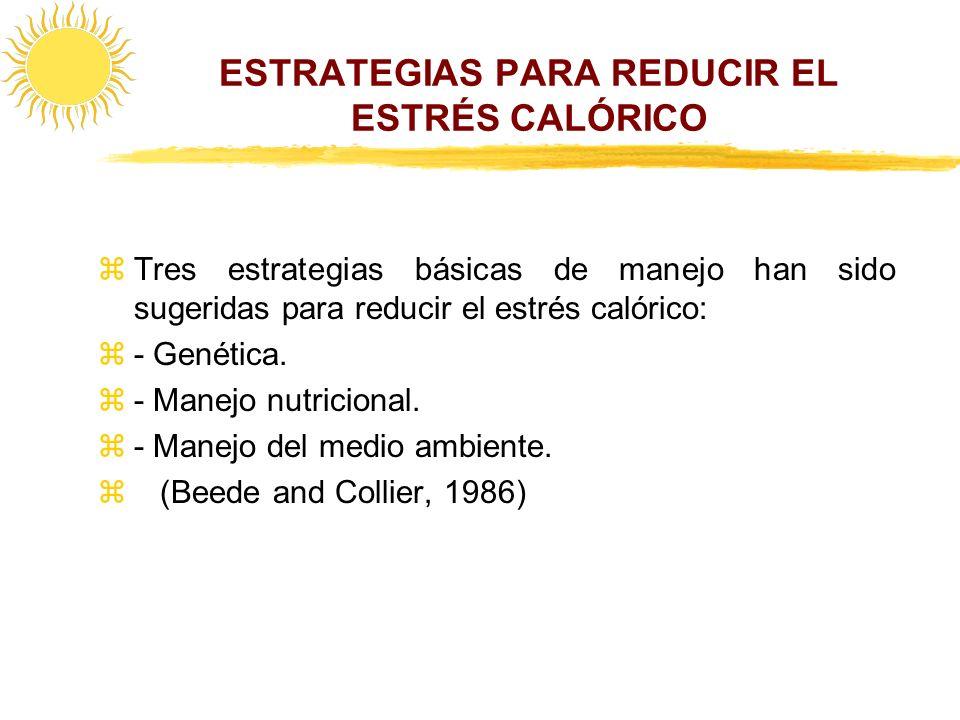 ESTRATEGIAS PARA REDUCIR EL ESTRÉS CALÓRICO