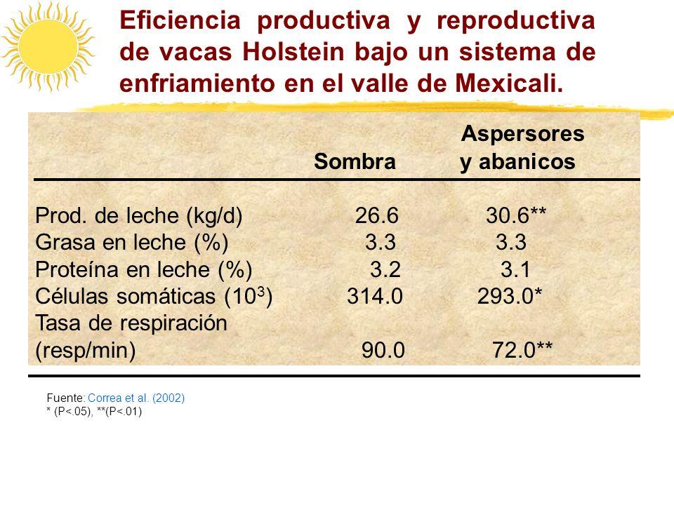 Eficiencia productiva y reproductiva de vacas Holstein bajo un sistema de enfriamiento en el valle de Mexicali.