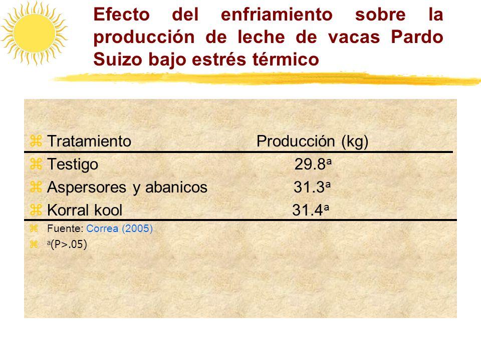 Efecto del enfriamiento sobre la producción de leche de vacas Pardo Suizo bajo estrés térmico