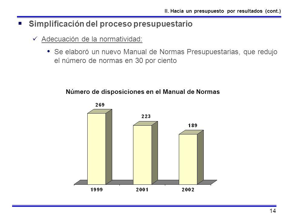 Simplificación del proceso presupuestario