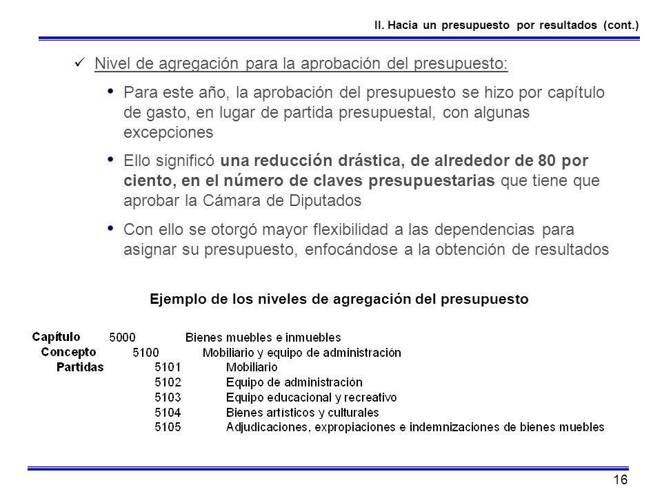 Nivel de agregación para la aprobación del presupuesto: