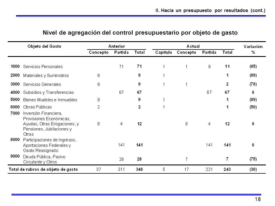 Nivel de agregación del control presupuestario por objeto de gasto