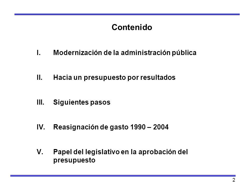 Contenido Modernización de la administración pública