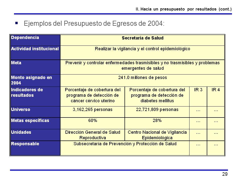 Ejemplos del Presupuesto de Egresos de 2004: