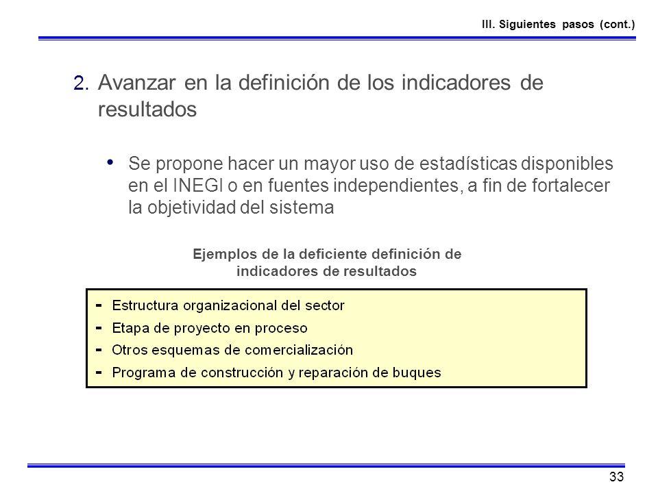 Ejemplos de la deficiente definición de indicadores de resultados