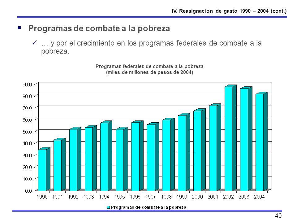 Programas de combate a la pobreza