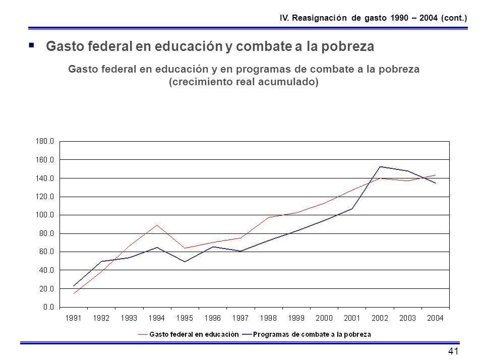 Gasto federal en educación y combate a la pobreza