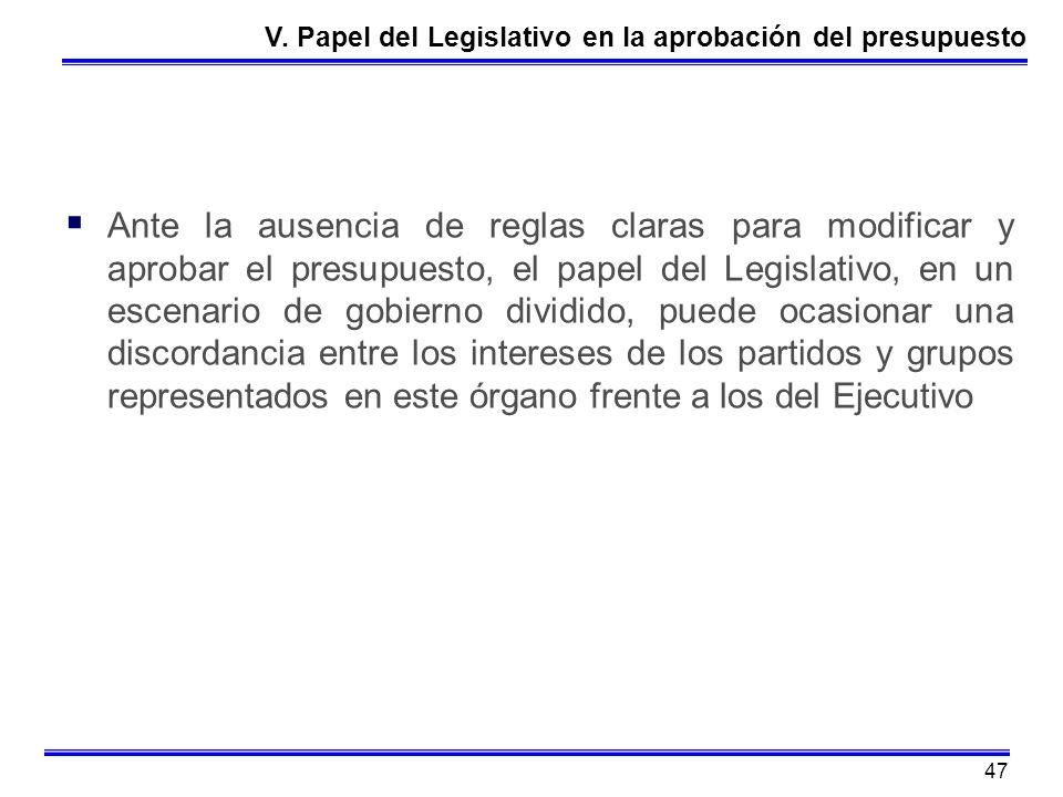 V. Papel del Legislativo en la aprobación del presupuesto