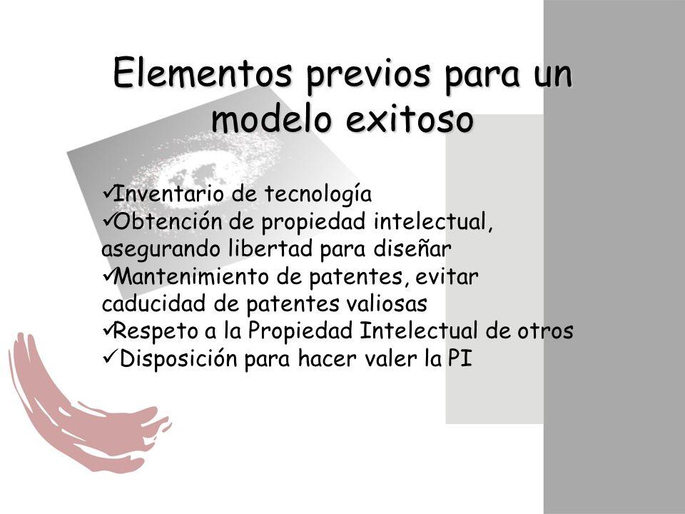 Elementos previos para un modelo exitoso