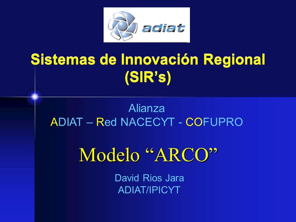 Sistemas de Innovación Regional (SIR's)