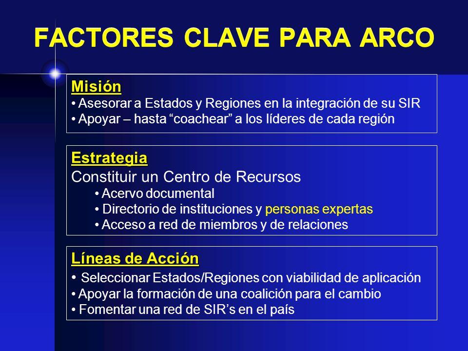 FACTORES CLAVE PARA ARCO
