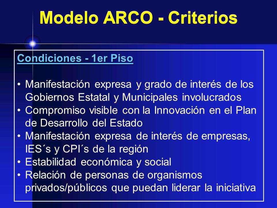Modelo ARCO - Criterios