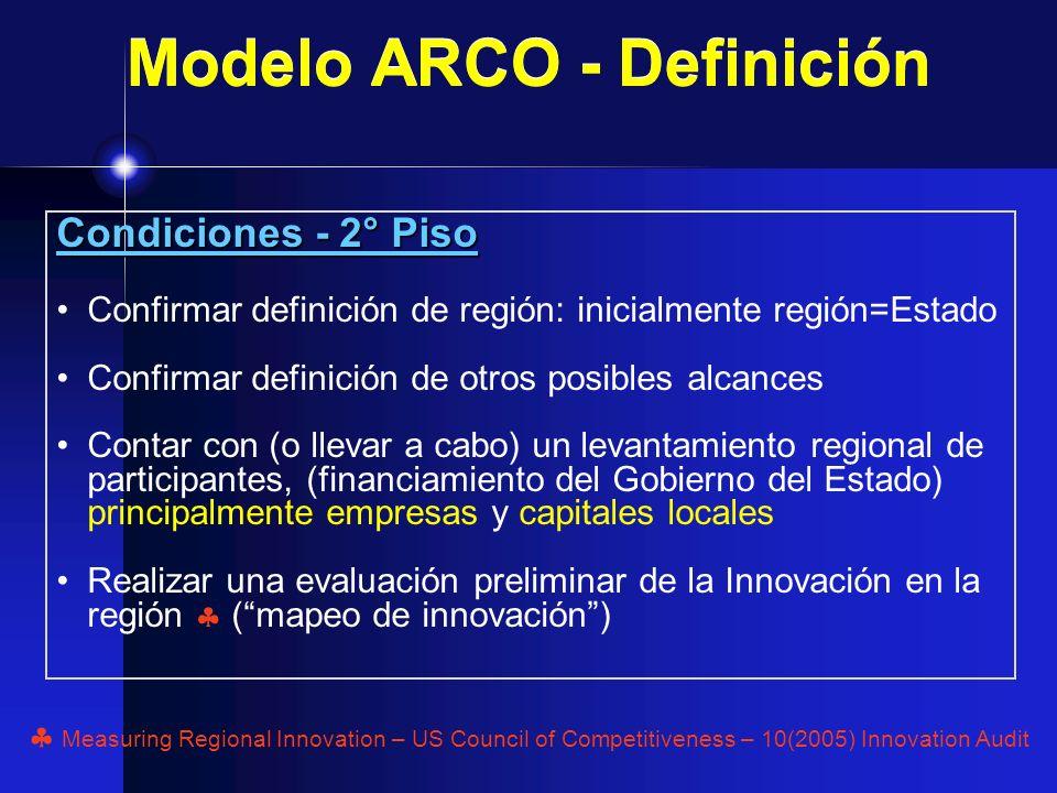 Modelo ARCO - Definición