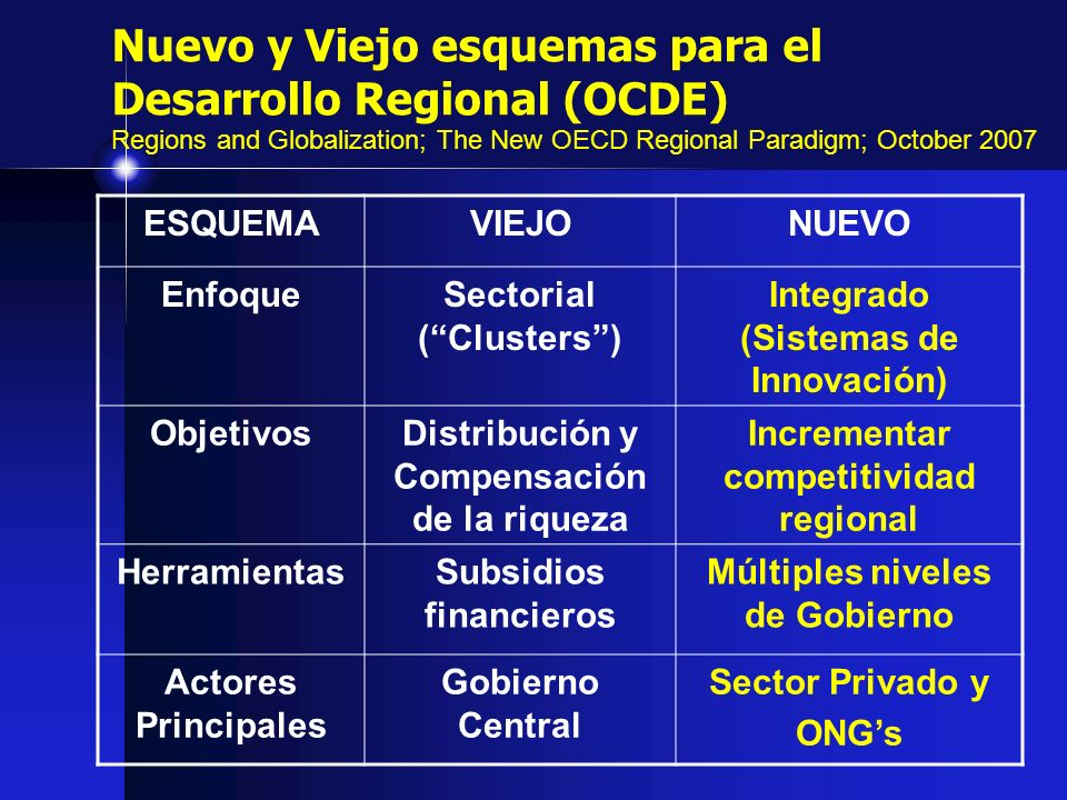 Nuevo y Viejo esquemas para el Desarrollo Regional (OCDE) Regions and Globalization; The New OECD Regional Paradigm; October 2007