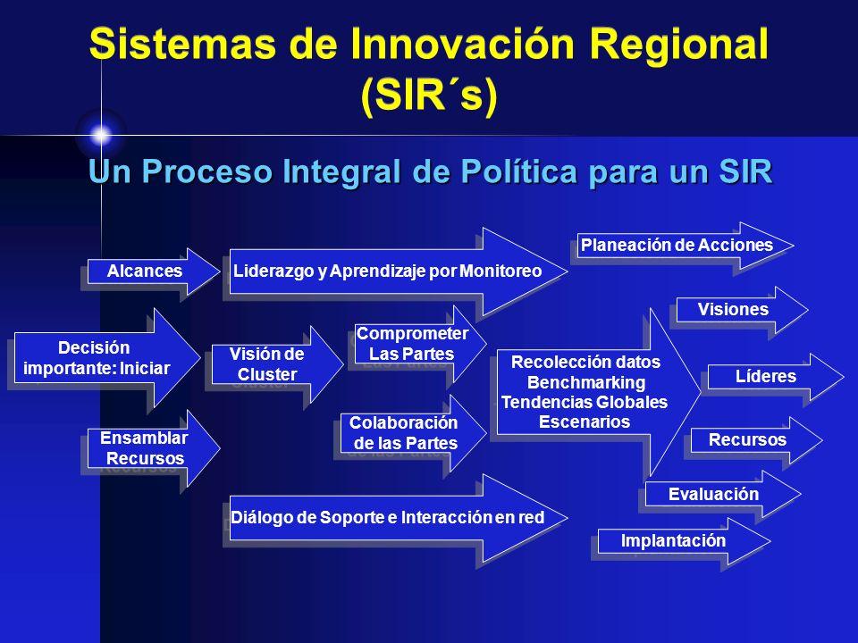 Sistemas de Innovación Regional (SIR´s)