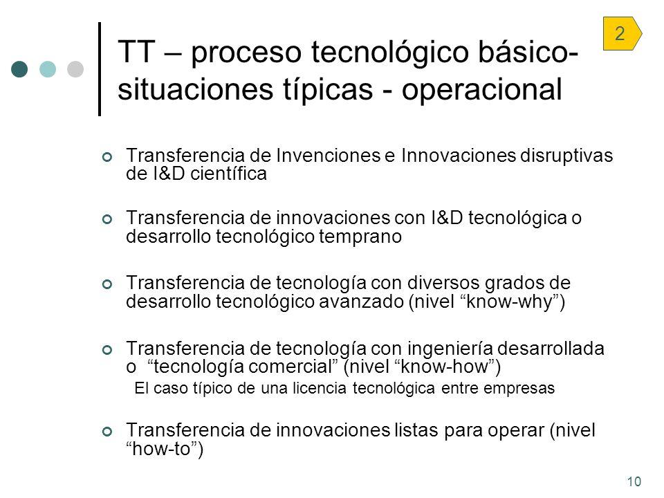 TT – proceso tecnológico básico- situaciones típicas - operacional