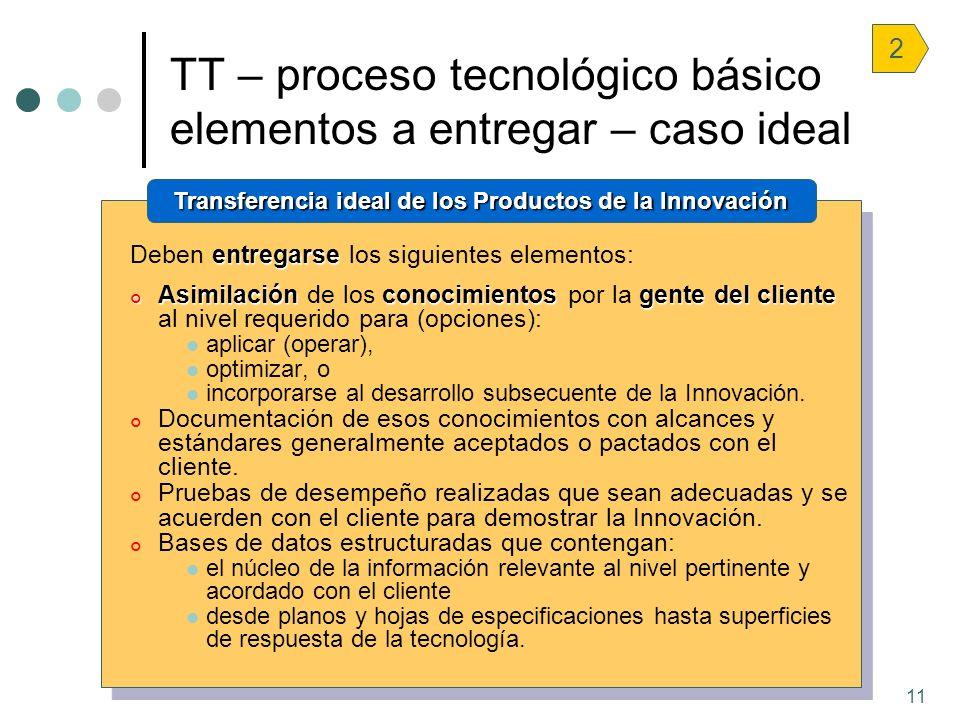 TT – proceso tecnológico básico elementos a entregar – caso ideal