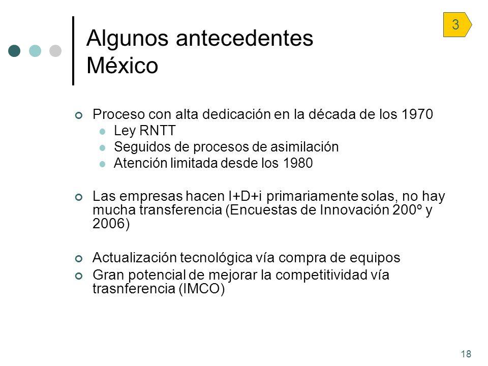 Algunos antecedentes México