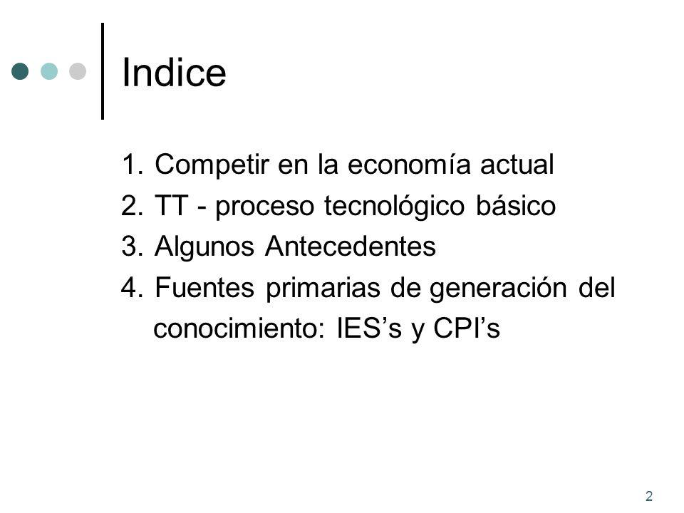 Indice Competir en la economía actual TT - proceso tecnológico básico