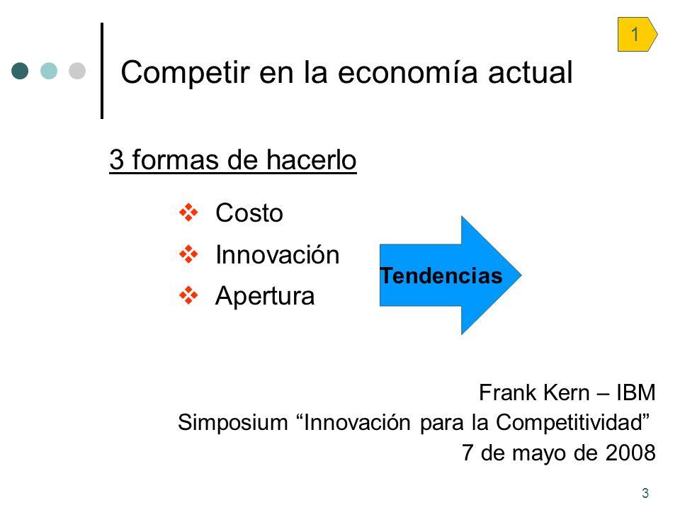Competir en la economía actual