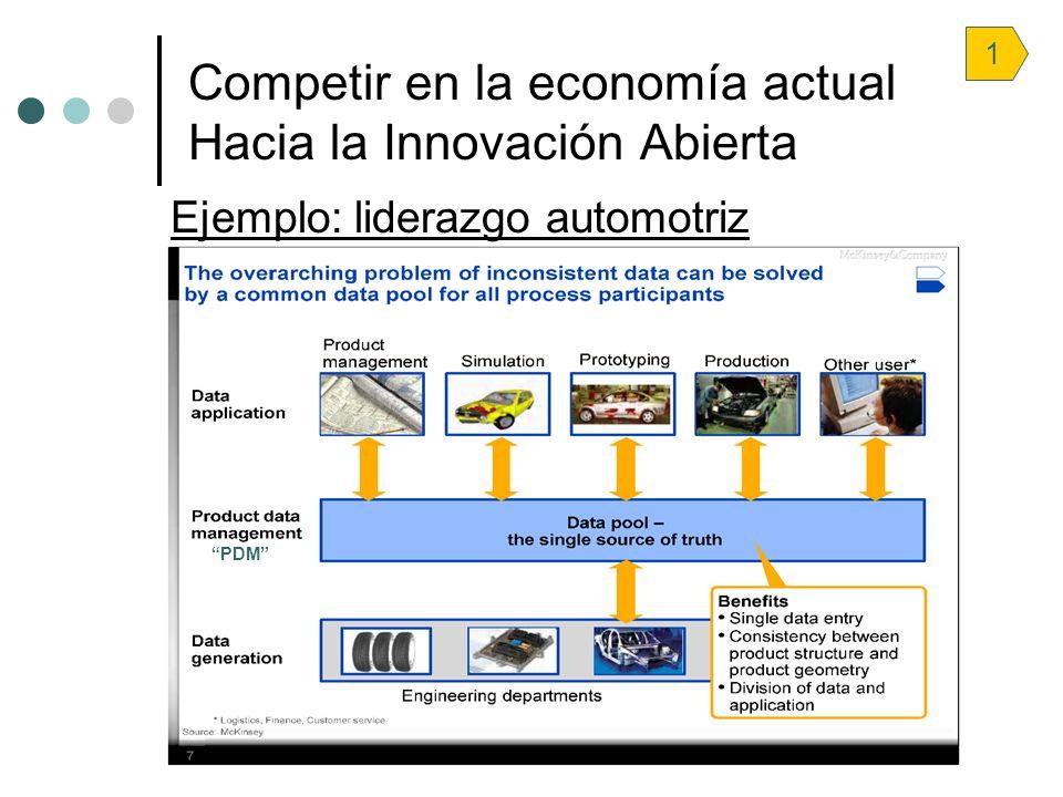 Competir en la economía actual Hacia la Innovación Abierta