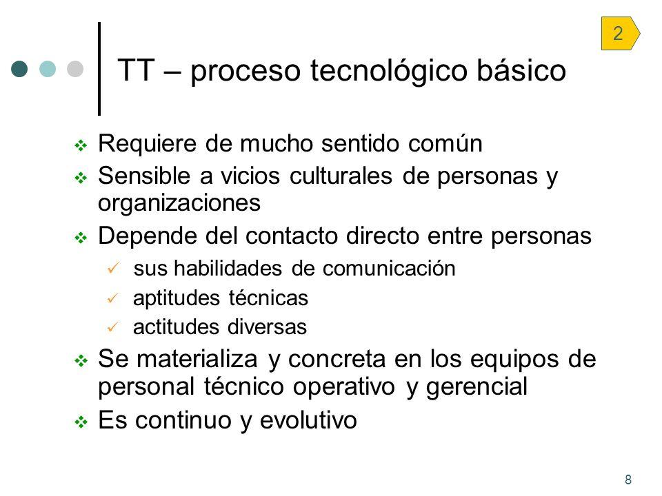 TT – proceso tecnológico básico