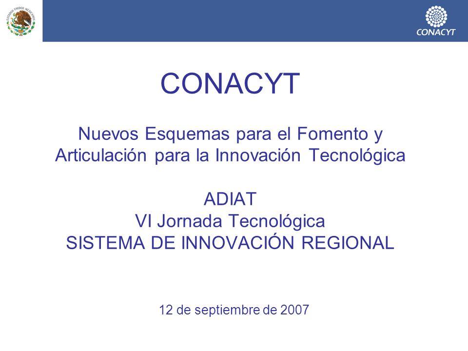 CONACYT Nuevos Esquemas para el Fomento y Articulación para la Innovación Tecnológica ADIAT VI Jornada Tecnológica SISTEMA DE INNOVACIÓN REGIONAL