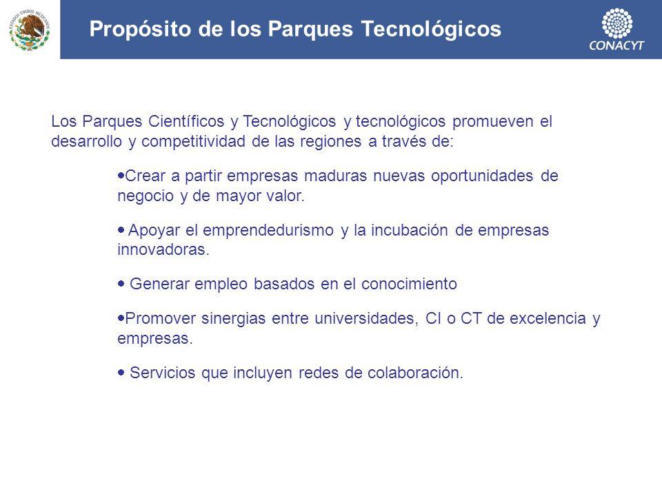 Propósito de los Parques Tecnológicos