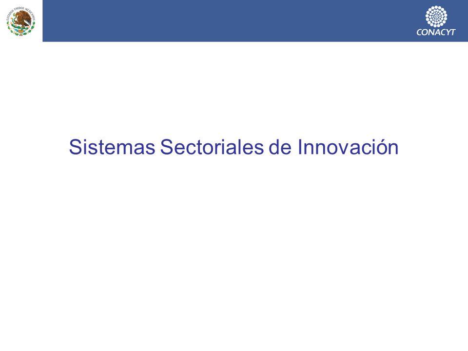Sistemas Sectoriales de Innovación