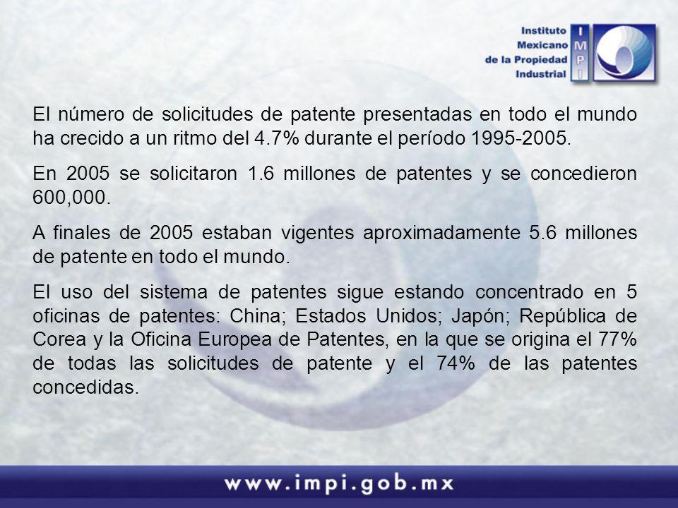 El número de solicitudes de patente presentadas en todo el mundo ha crecido a un ritmo del 4.7% durante el período 1995-2005.