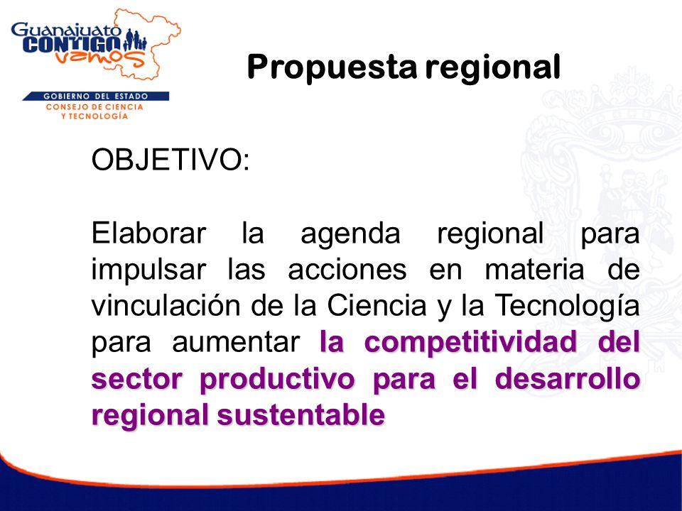 Propuesta regional OBJETIVO: