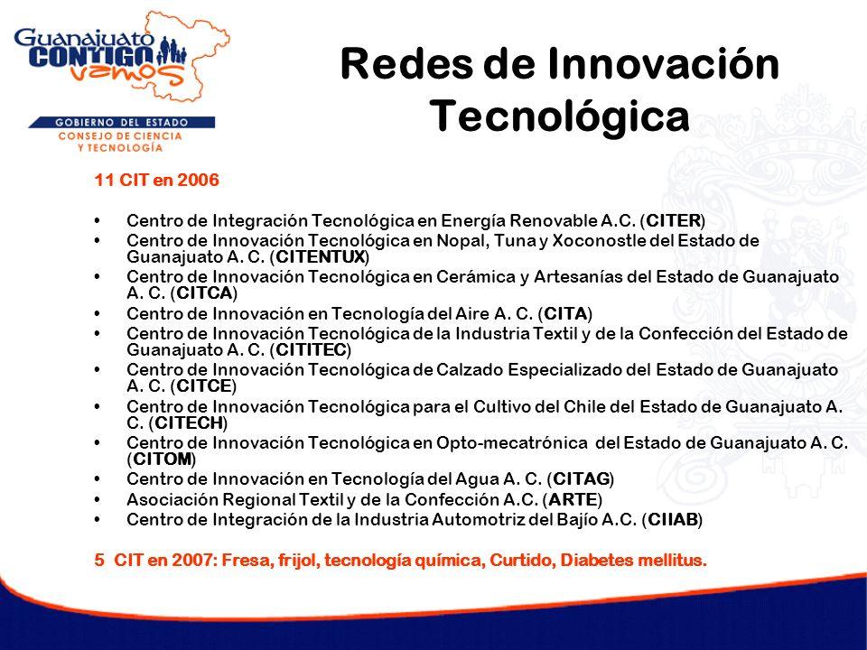 Redes de Innovación Tecnológica
