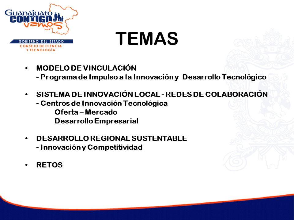 TEMAS MODELO DE VINCULACIÓN