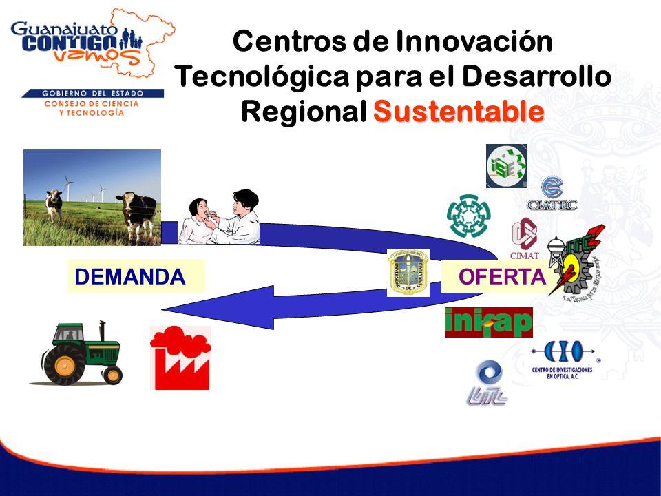 Centros de Innovación Tecnológica para el Desarrollo Regional Sustentable