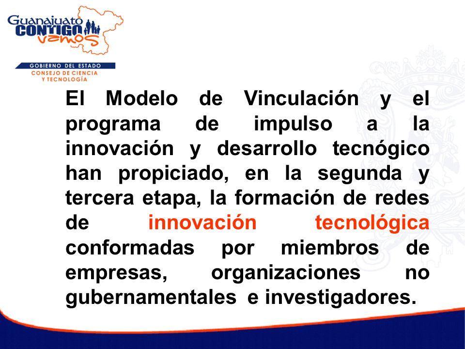 El Modelo de Vinculación y el programa de impulso a la innovación y desarrollo tecnógico han propiciado, en la segunda y tercera etapa, la formación de redes de innovación tecnológica conformadas por miembros de empresas, organizaciones no gubernamentales e investigadores.