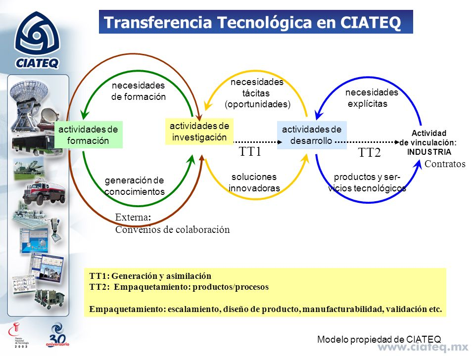 Transferencia Tecnológica en CIATEQ
