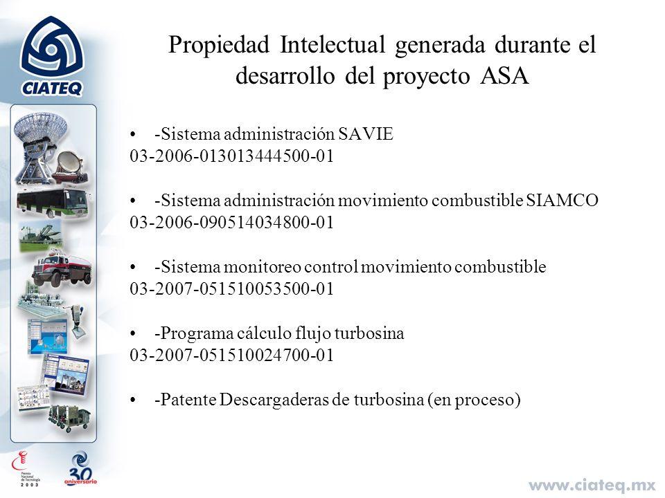 Propiedad Intelectual generada durante el desarrollo del proyecto ASA