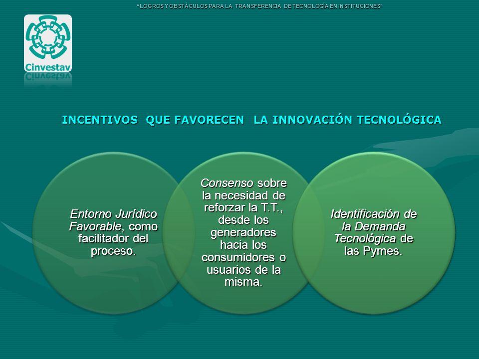 INCENTIVOS QUE FAVORECEN LA INNOVACIÓN TECNOLÓGICA