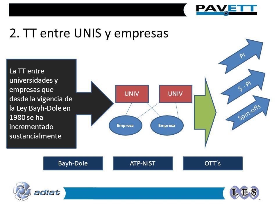 2. TT entre UNIS y empresas