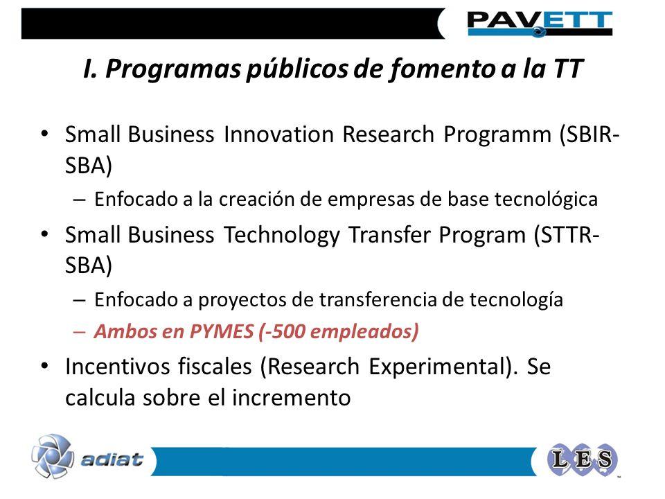 I. Programas públicos de fomento a la TT