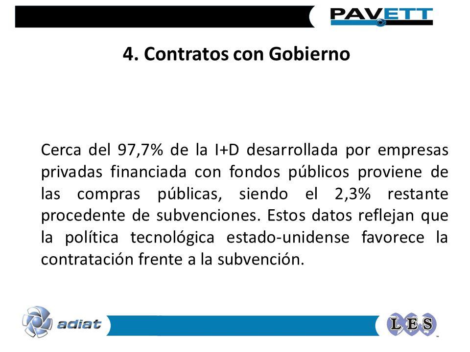 4. Contratos con Gobierno