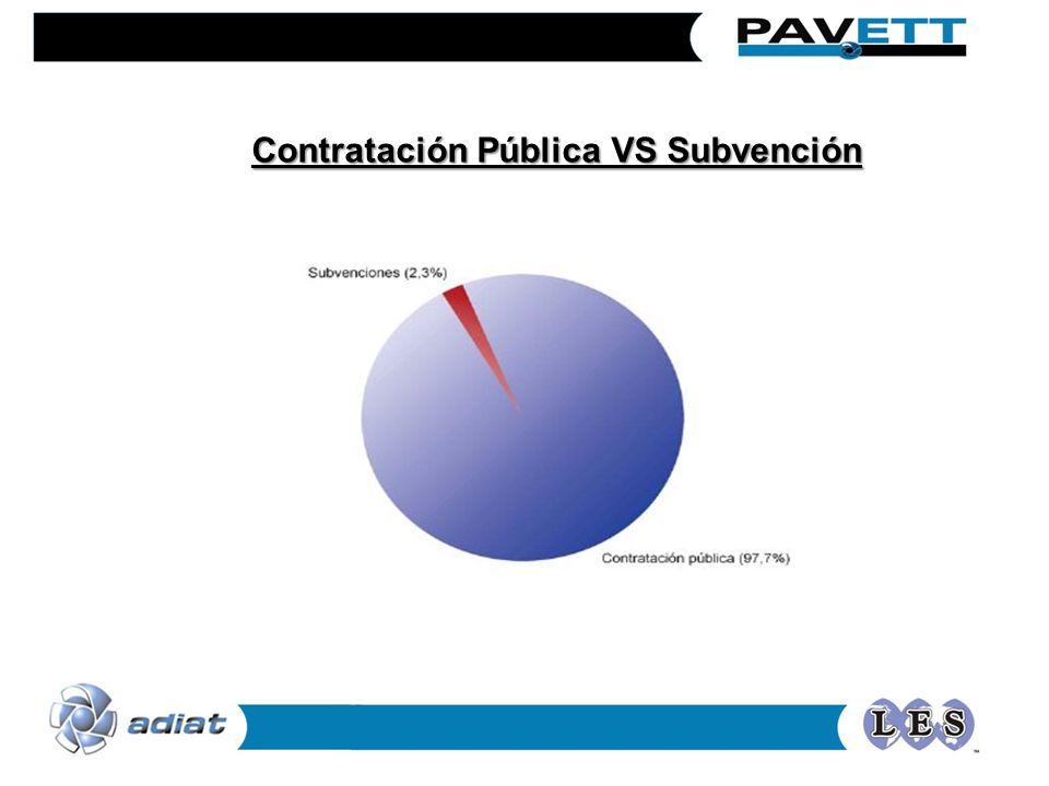 Contratación Pública VS Subvención