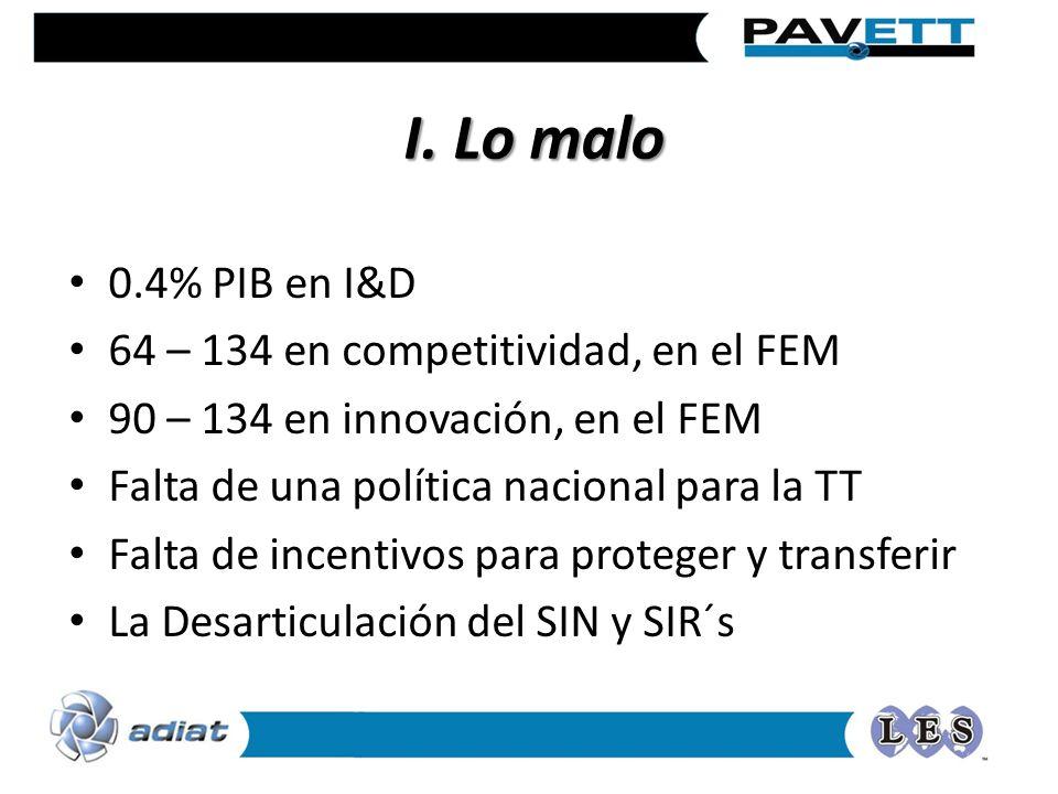 I. Lo malo 0.4% PIB en I&D 64 – 134 en competitividad, en el FEM