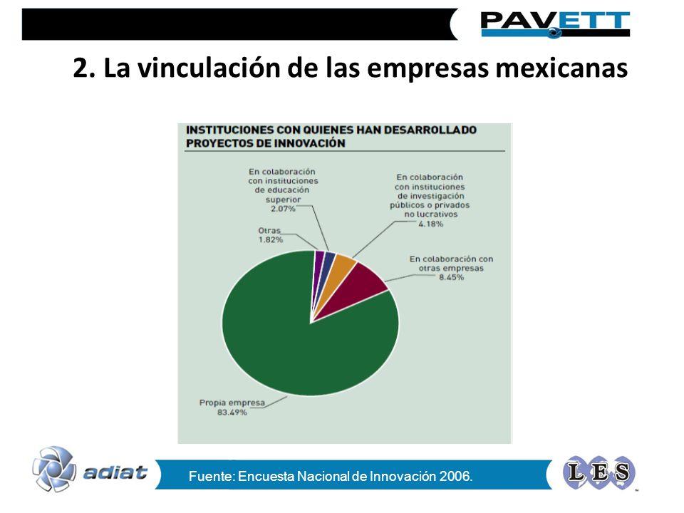 2. La vinculación de las empresas mexicanas