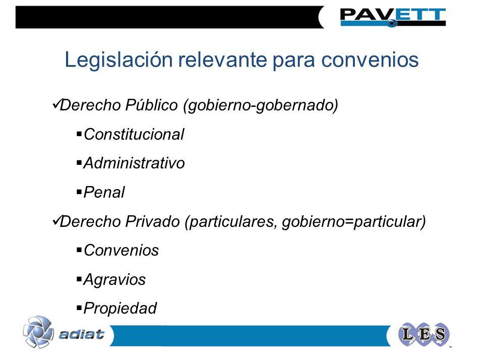 Legislación relevante para convenios