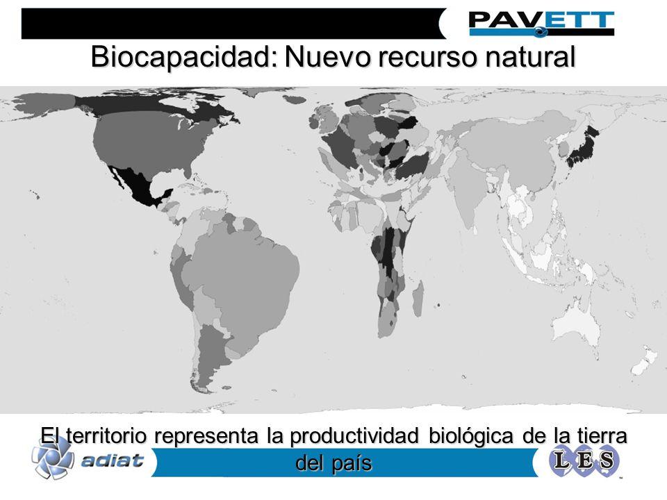Biocapacidad: Nuevo recurso natural