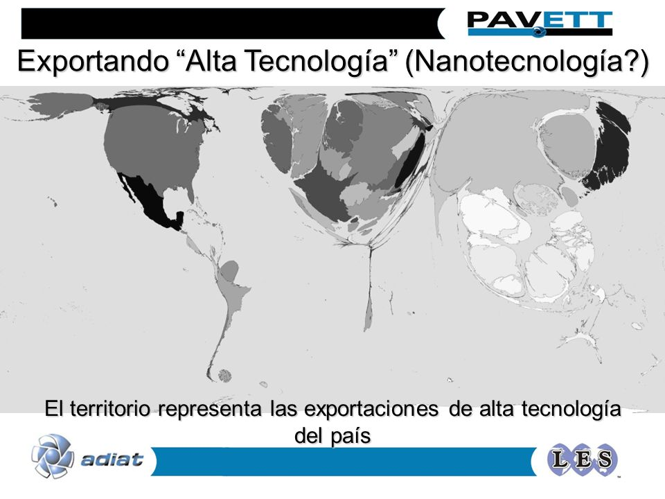 Exportando Alta Tecnología (Nanotecnología )
