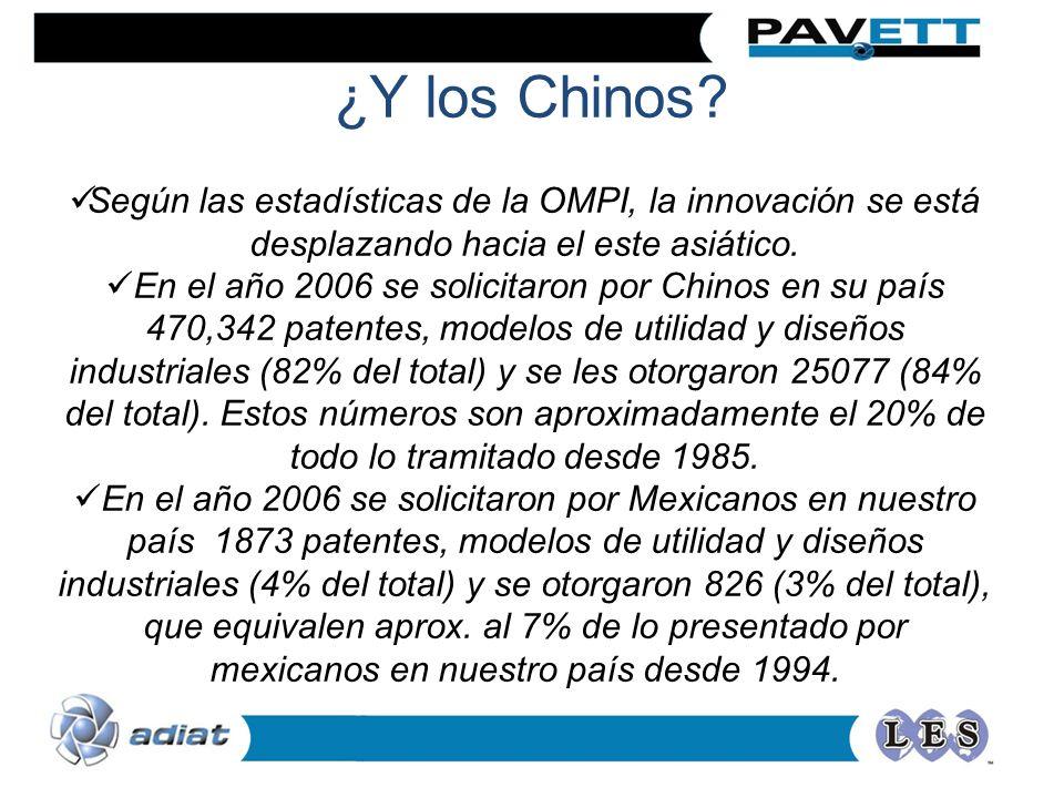 ¿Y los Chinos Según las estadísticas de la OMPI, la innovación se está desplazando hacia el este asiático.