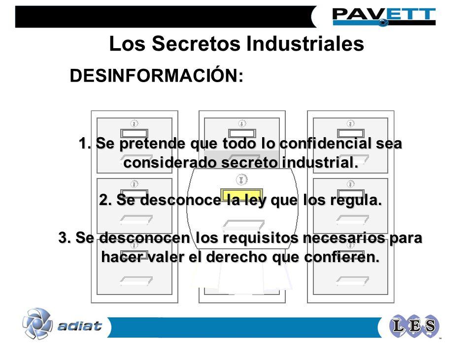 Los Secretos Industriales 2. Se desconoce la ley que los regula.