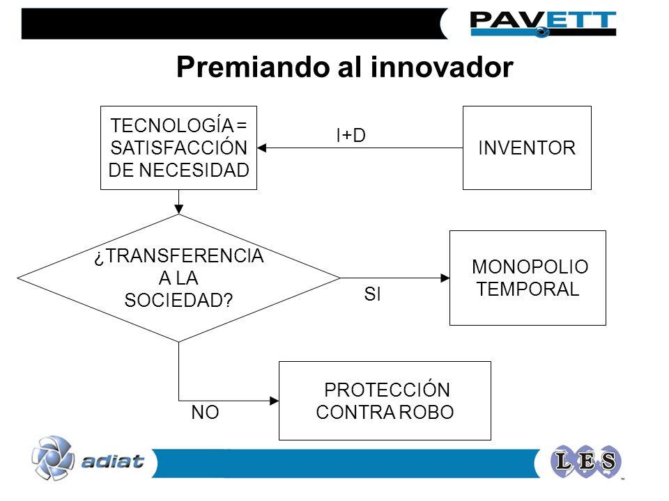 Premiando al innovador